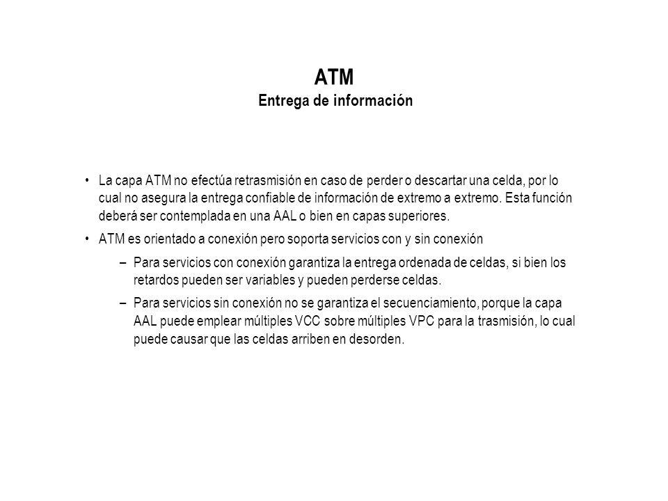 ATM Entrega de información