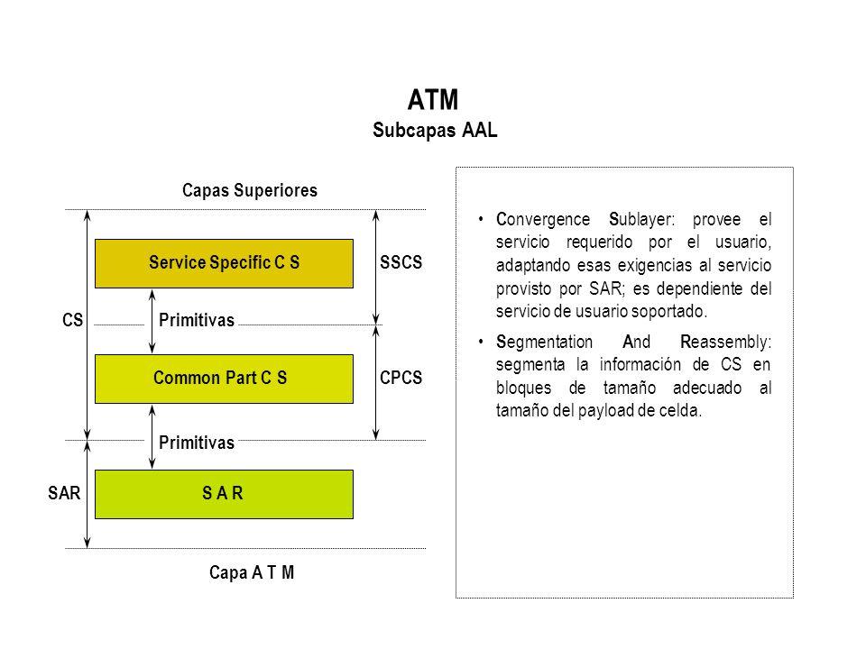 ATM Subcapas AAL Capas Superiores