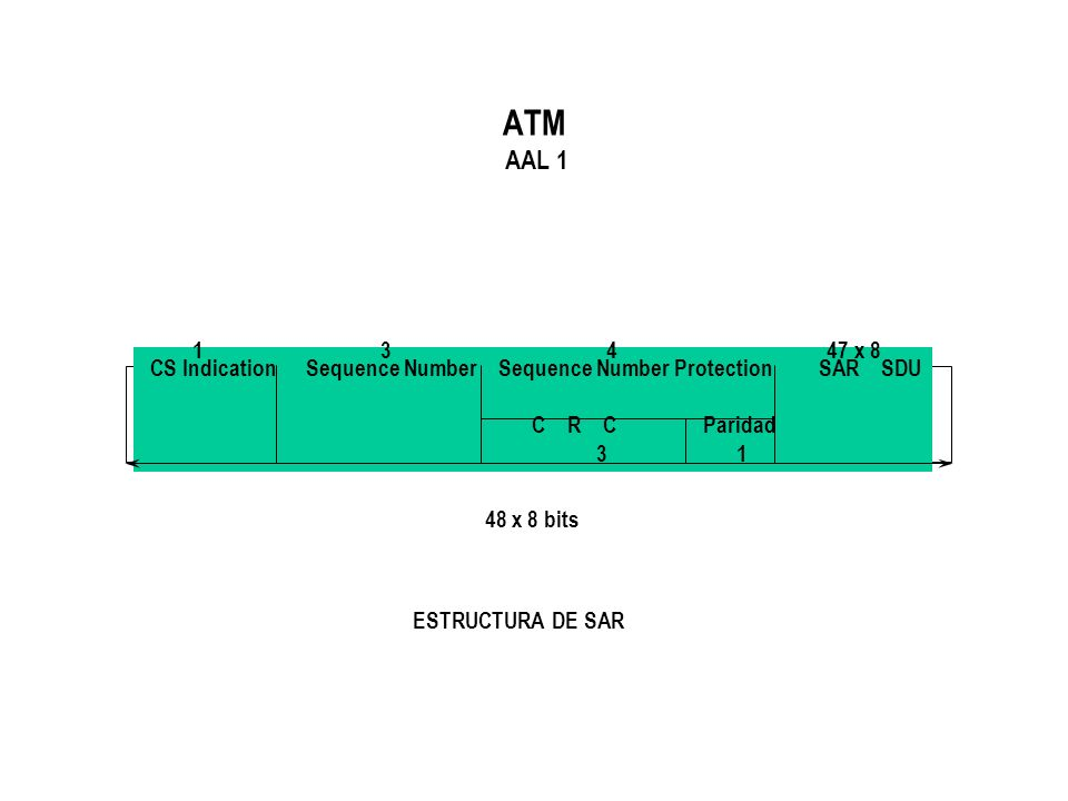 ATM AAL 11 3 4 47 x 8.