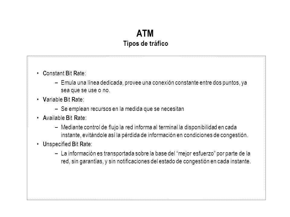 ATM Tipos de tráfico Constant Bit Rate: