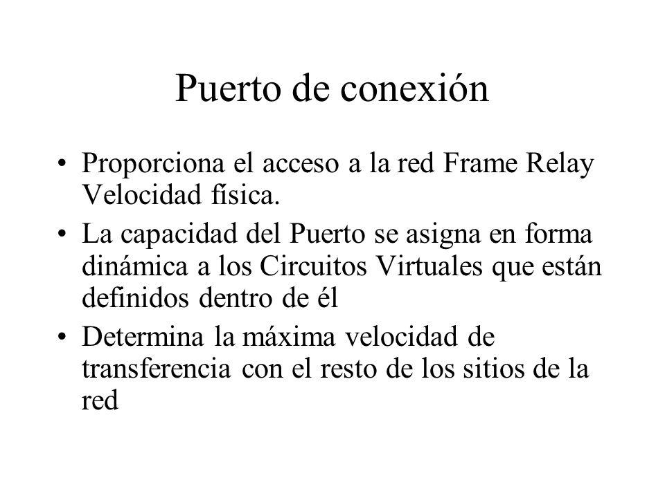 Puerto de conexión Proporciona el acceso a la red Frame Relay Velocidad física.