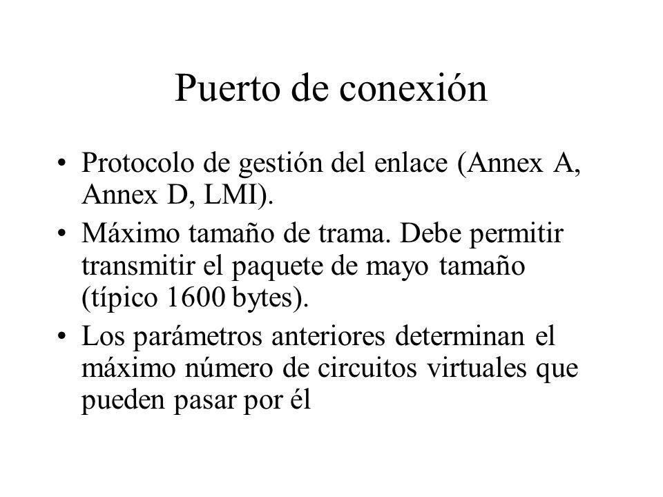 Puerto de conexión Protocolo de gestión del enlace (Annex A, Annex D, LMI).