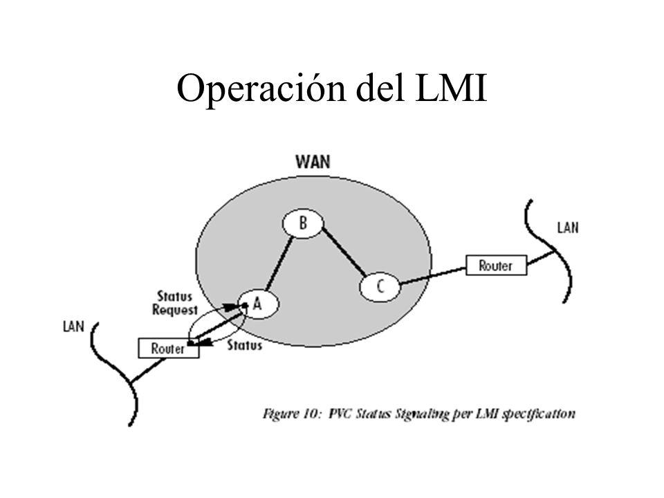 Operación del LMI