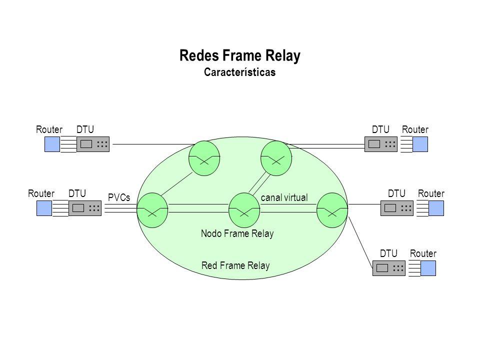 Redes Frame Relay Características