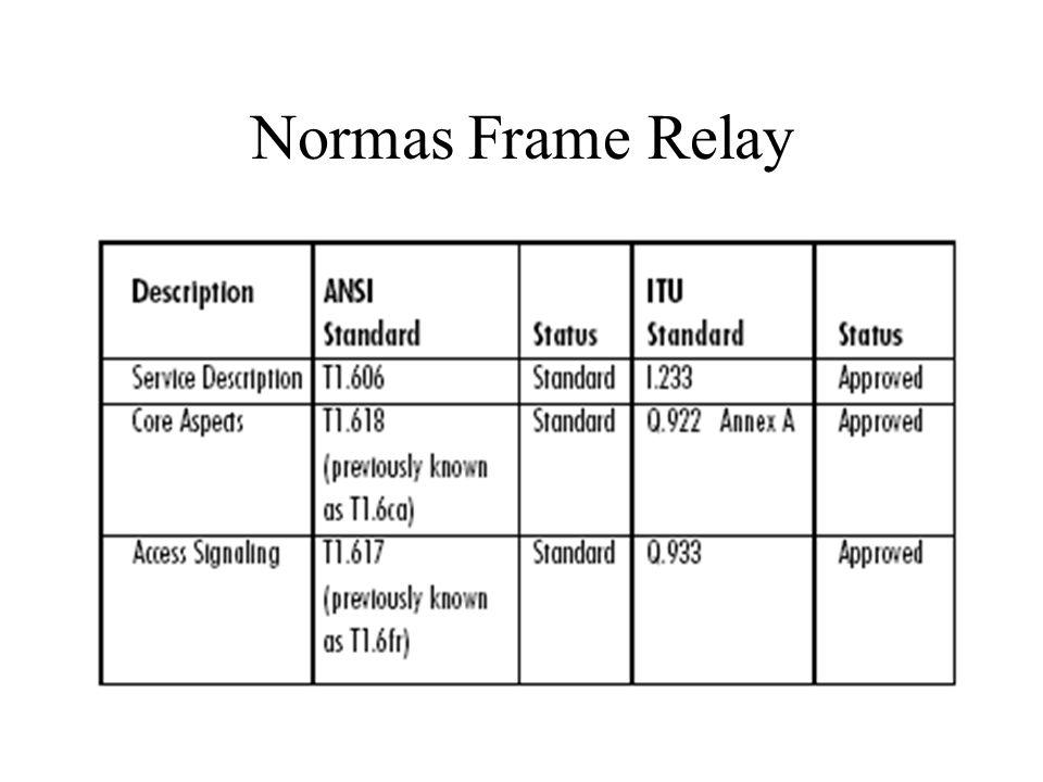 Normas Frame Relay