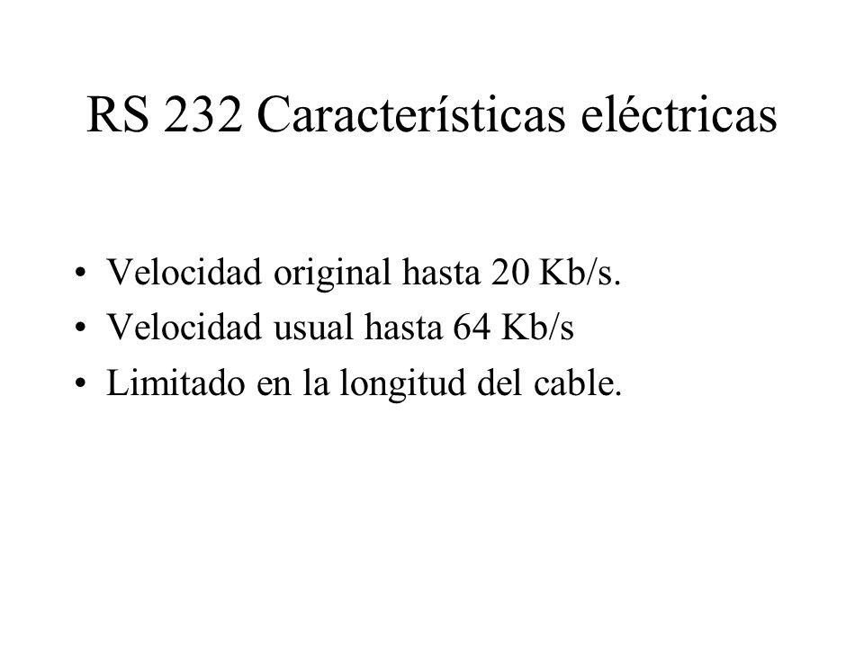 RS 232 Características eléctricas