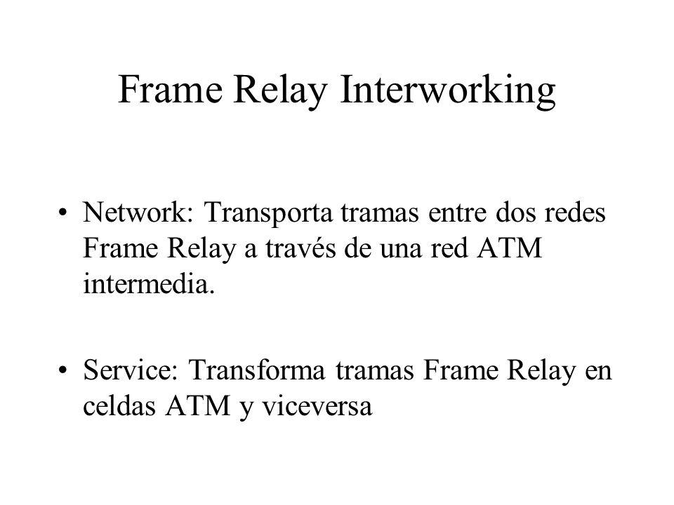Frame Relay Interworking