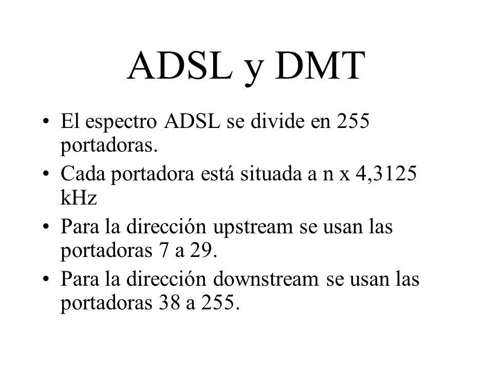 ADSL y DMT El espectro ADSL se divide en 255 portadoras.