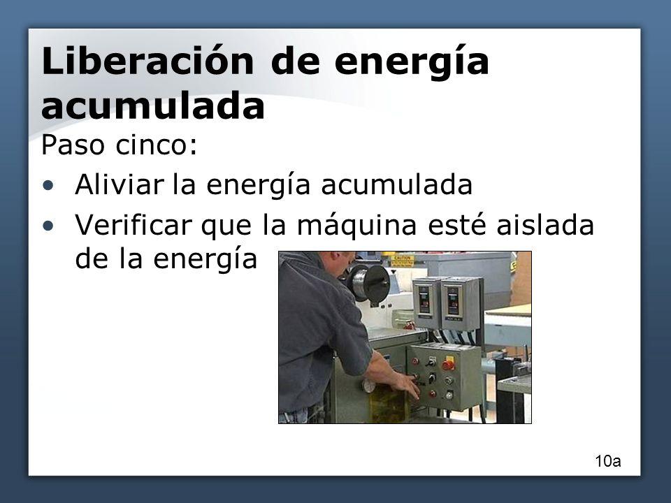 Liberación de energía acumulada