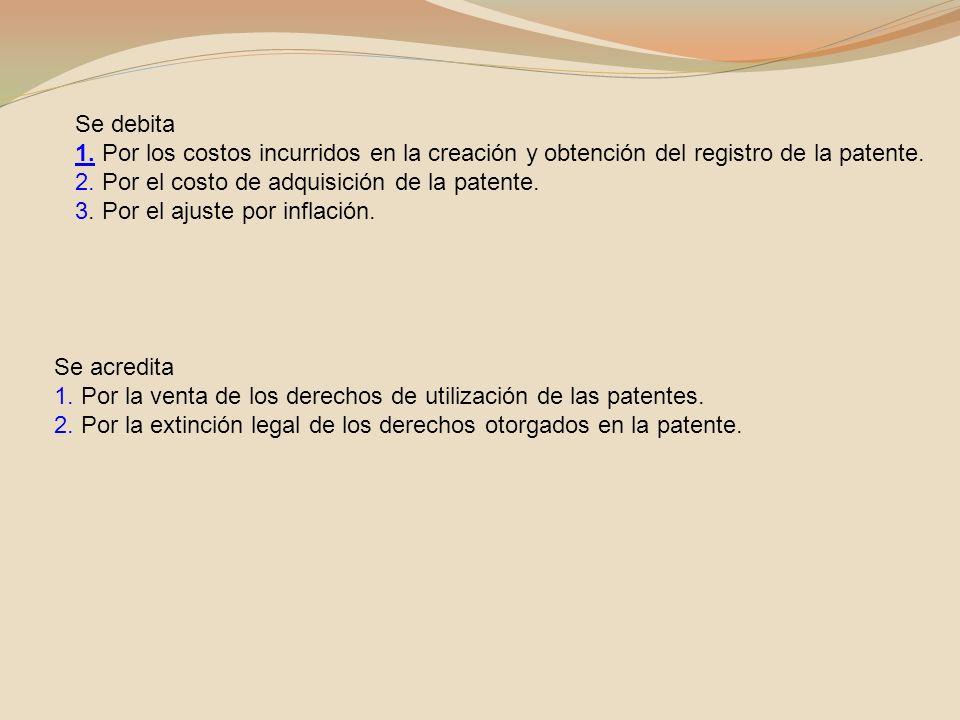Se debita 1. Por los costos incurridos en la creación y obtención del registro de la patente. 2. Por el costo de adquisición de la patente.