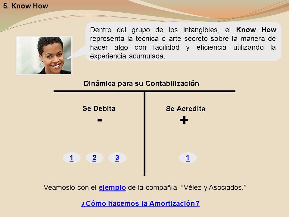 Veámoslo con el ejemplo de la compañía Vélez y Asociados.