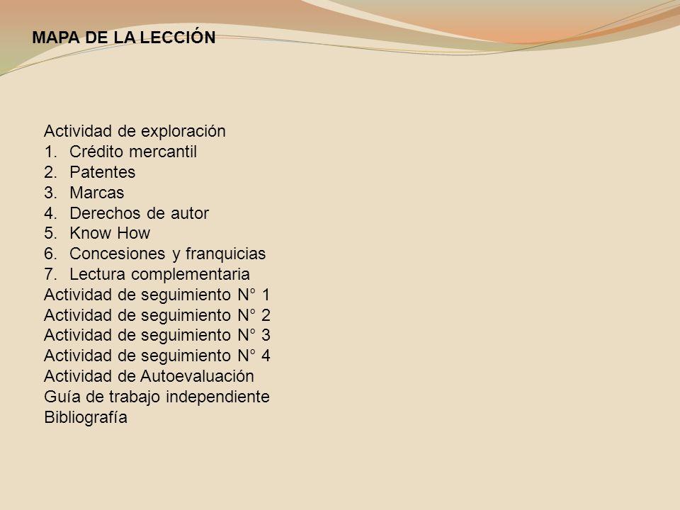 MAPA DE LA LECCIÓN Actividad de exploración. Crédito mercantil. Patentes. Marcas. Derechos de autor.