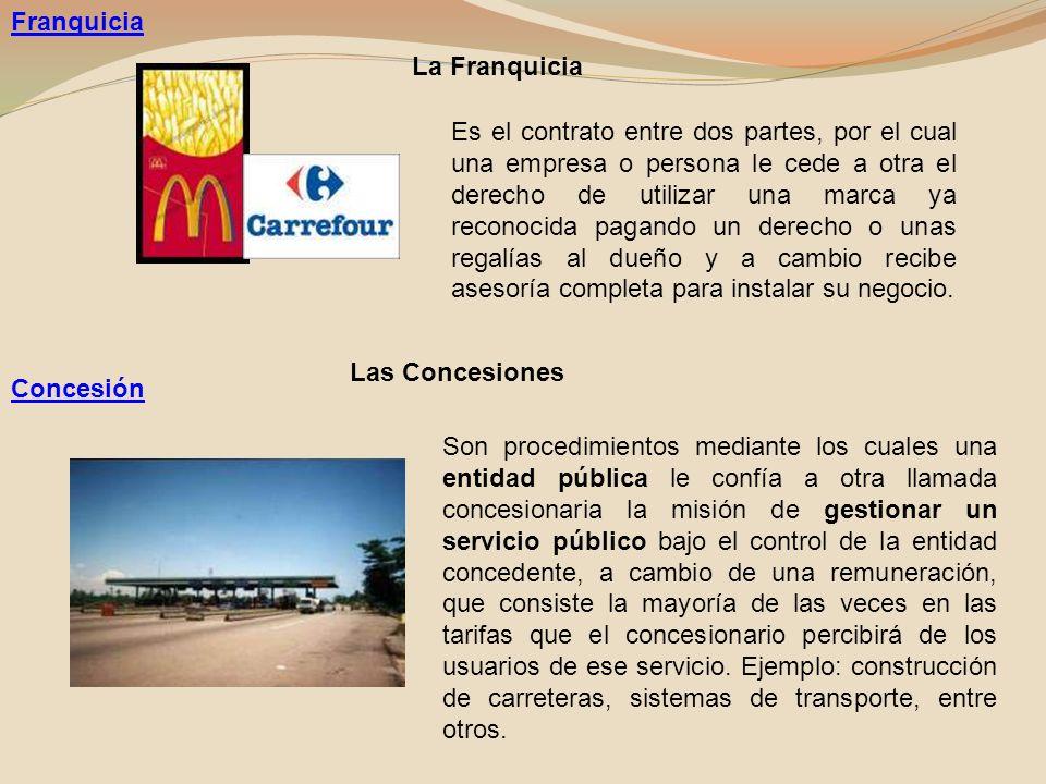 Franquicia La Franquicia.