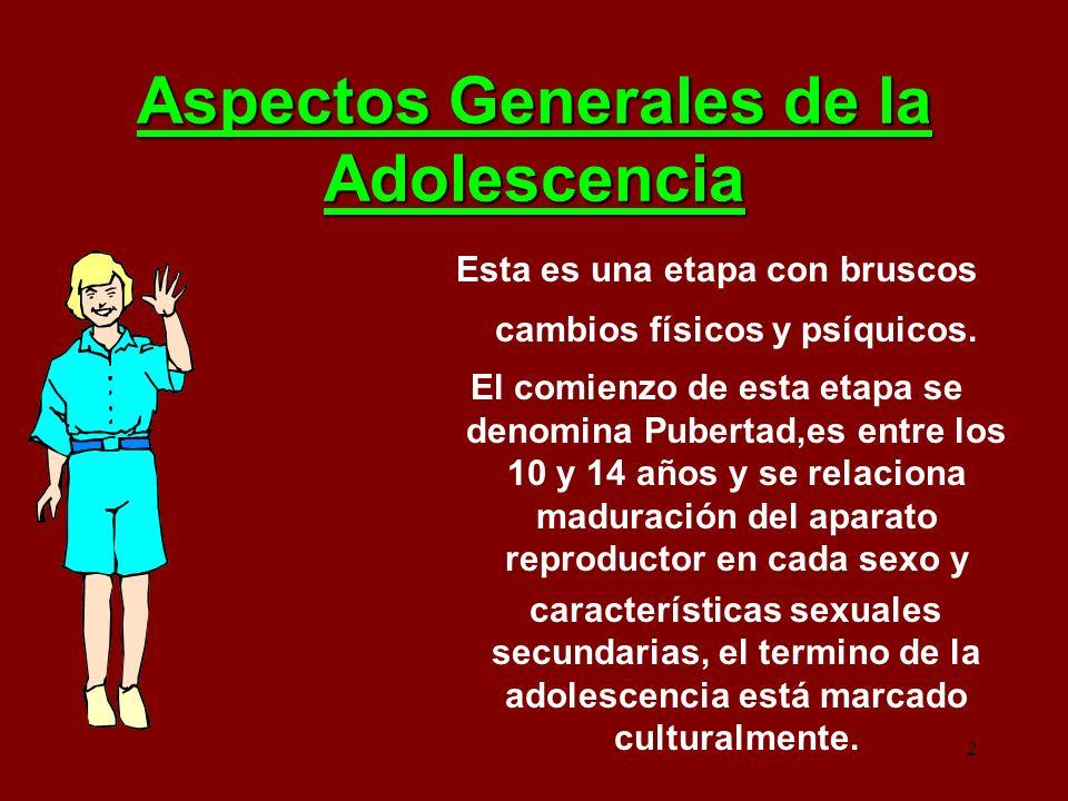Aspectos Generales de la Adolescencia