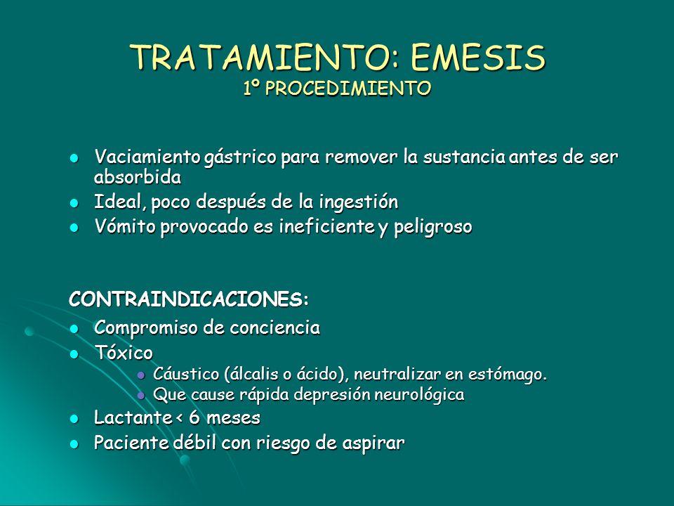 TRATAMIENTO: EMESIS 1º PROCEDIMIENTO