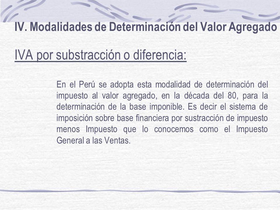 IV. Modalidades de Determinación del Valor Agregado