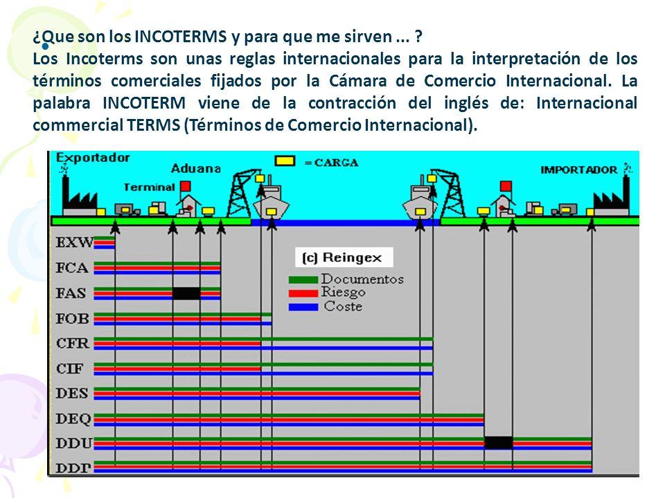 Definicion Los Incoterms Son Un Conjunto De Reglas Aplicables Internacionalmente Con El