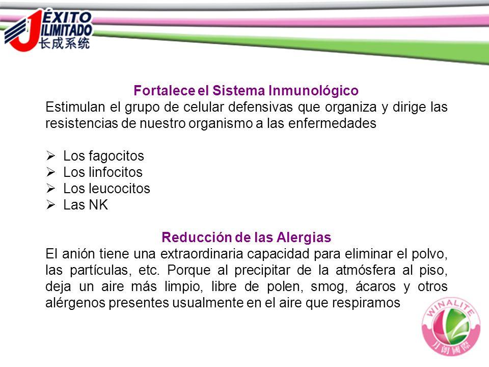 Fortalece el Sistema Inmunológico Reducción de las Alergias