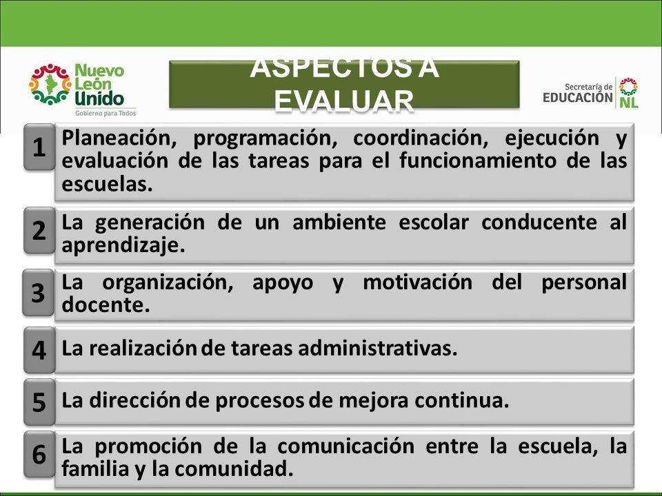 ASPECTOS A EVALUAR 1. Planeación, programación, coordinación, ejecución y evaluación de las tareas para el funcionamiento de las escuelas.