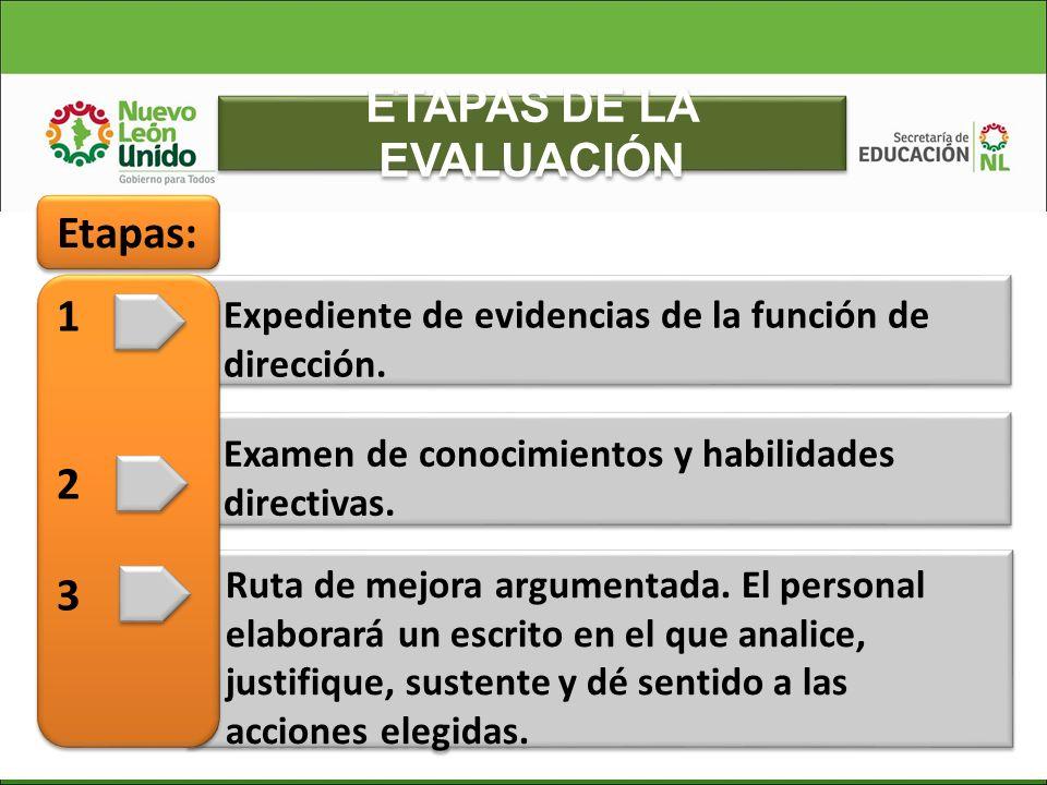 ETAPAS DE LA EVALUACIÓN