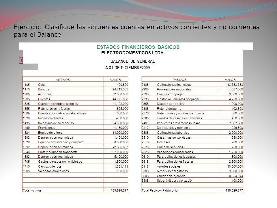 ESTADOS FINANCIEROS BÁSICOS ELECTRODOMESTICOS LTDA.