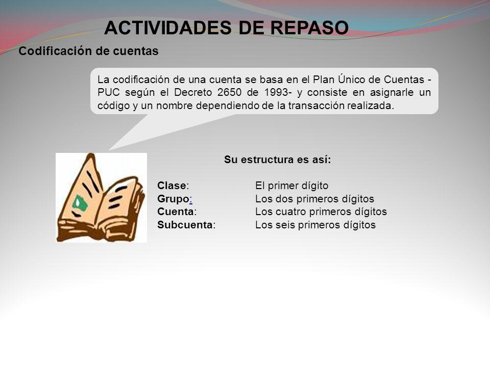 ACTIVIDADES DE REPASO Codificación de cuentas