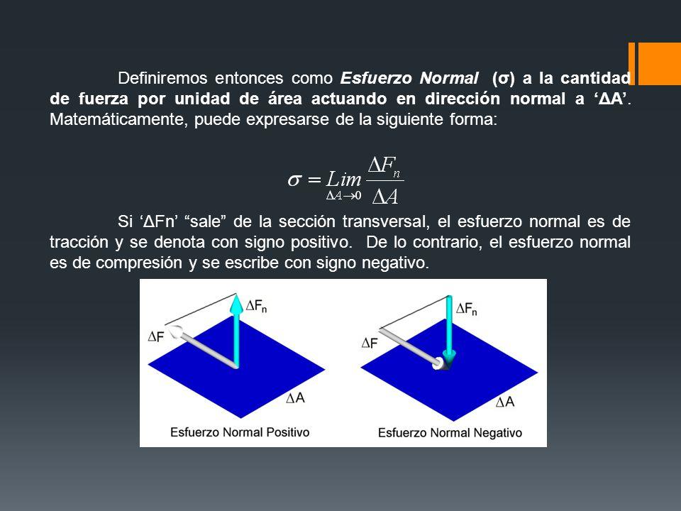 Definiremos entonces como Esfuerzo Normal (σ) a la cantidad de fuerza por unidad de área actuando en dirección normal a 'ΔA'. Matemáticamente, puede expresarse de la siguiente forma: