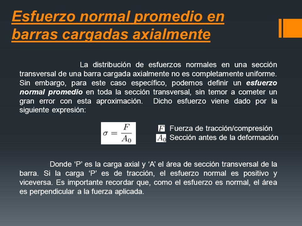 Esfuerzo normal promedio en barras cargadas axialmente