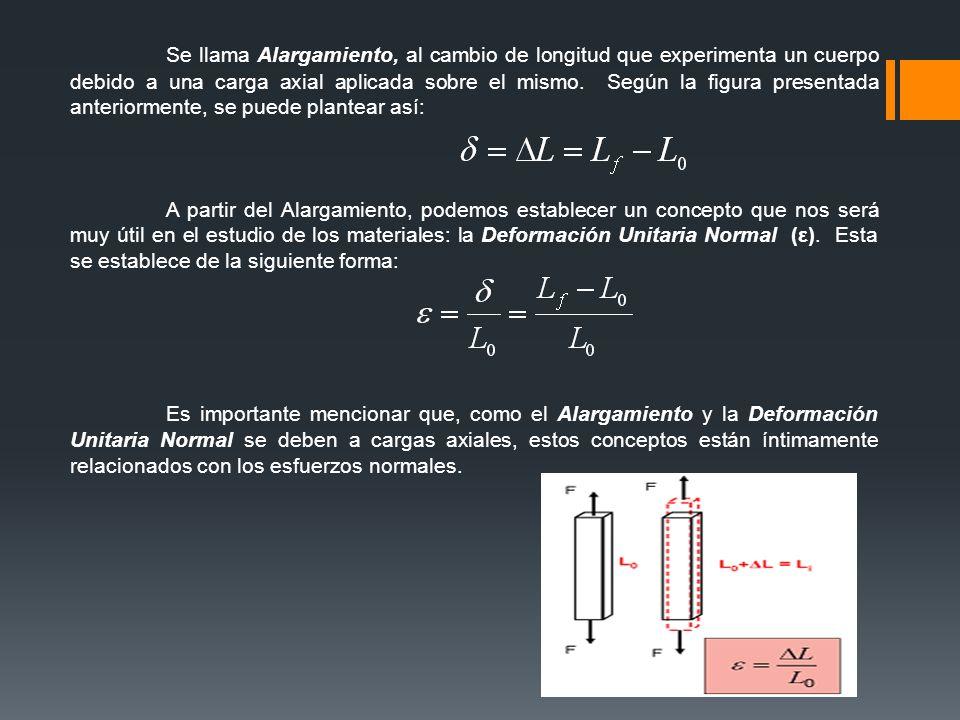 Se llama Alargamiento, al cambio de longitud que experimenta un cuerpo debido a una carga axial aplicada sobre el mismo. Según la figura presentada anteriormente, se puede plantear así: