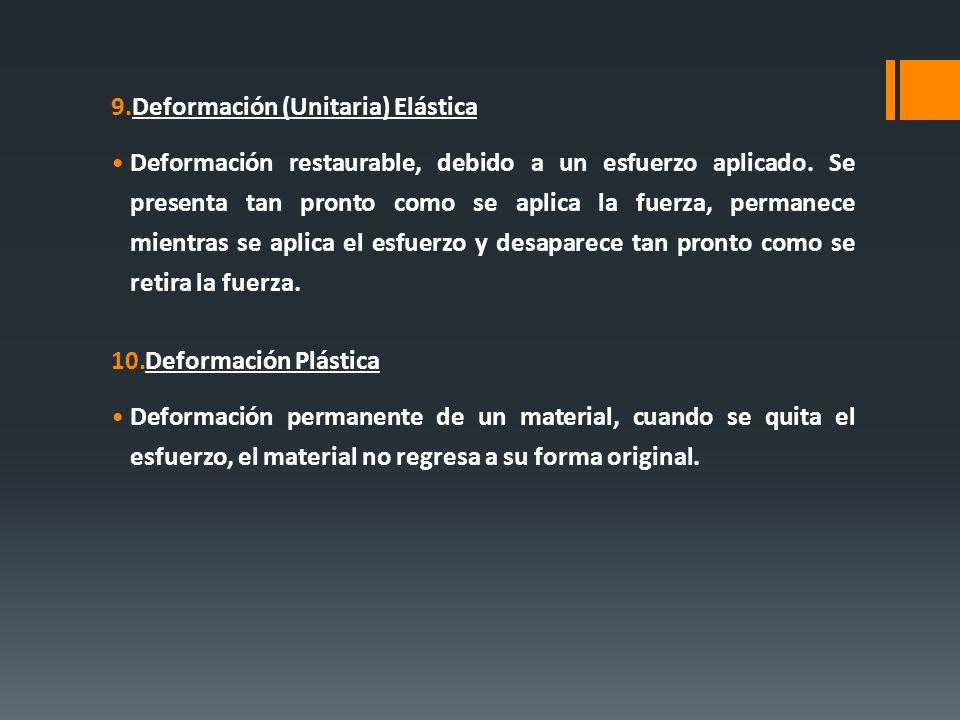 Deformación (Unitaria) Elástica