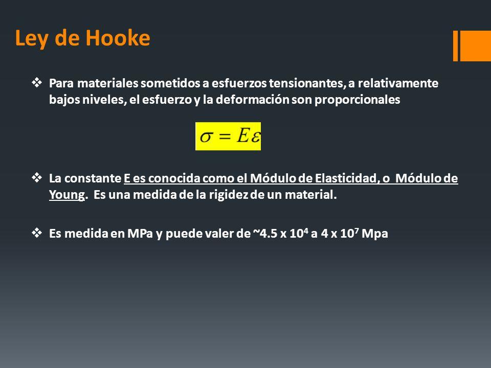 Ley de HookePara materiales sometidos a esfuerzos tensionantes, a relativamente bajos niveles, el esfuerzo y la deformación son proporcionales.