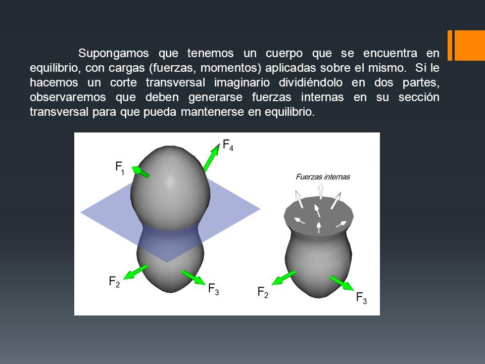 Supongamos que tenemos un cuerpo que se encuentra en equilibrio, con cargas (fuerzas, momentos) aplicadas sobre el mismo.