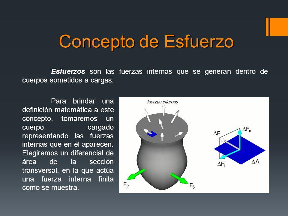 Concepto de Esfuerzo Esfuerzos son las fuerzas internas que se generan dentro de cuerpos sometidos a cargas.