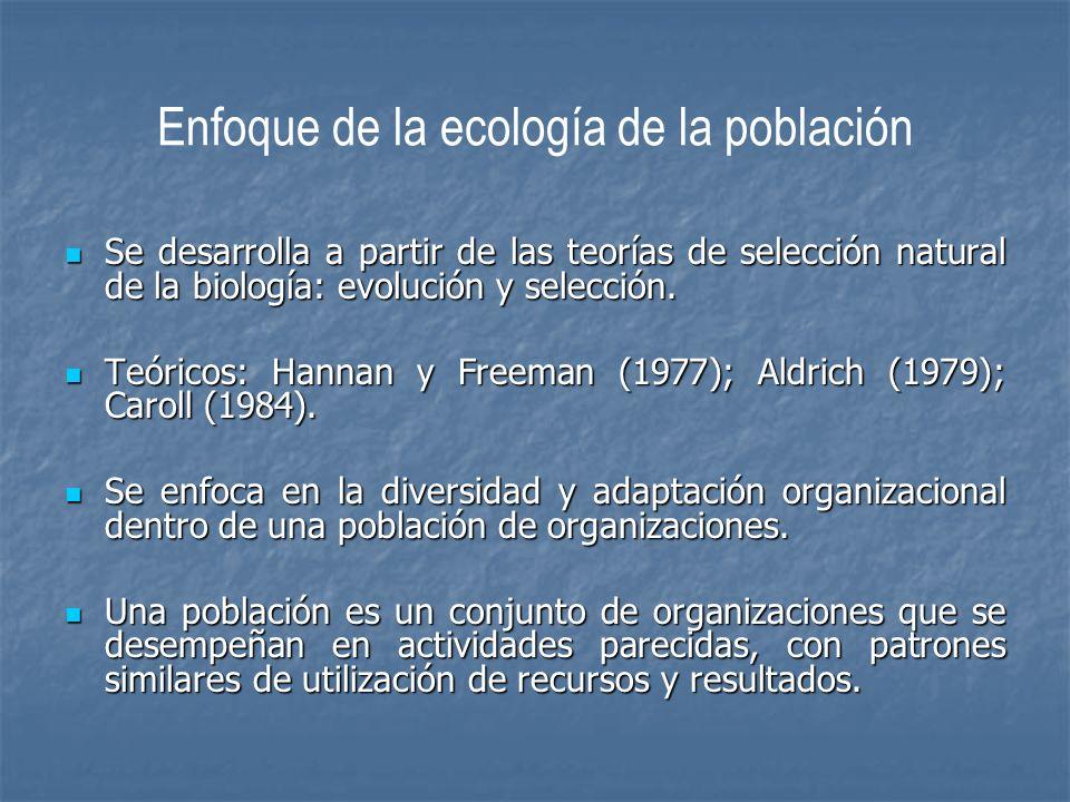 Enfoque de la ecología de la población