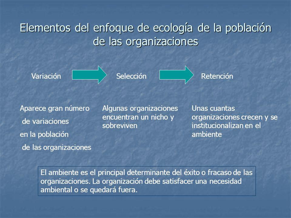Elementos del enfoque de ecología de la población de las organizaciones