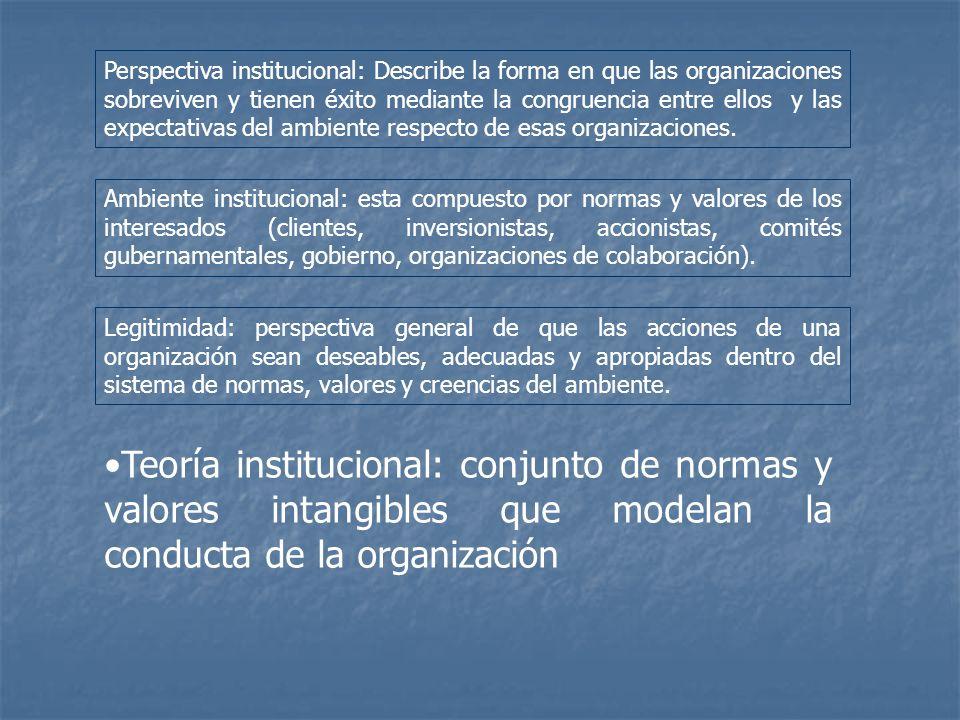 Perspectiva institucional: Describe la forma en que las organizaciones sobreviven y tienen éxito mediante la congruencia entre ellos y las expectativas del ambiente respecto de esas organizaciones.