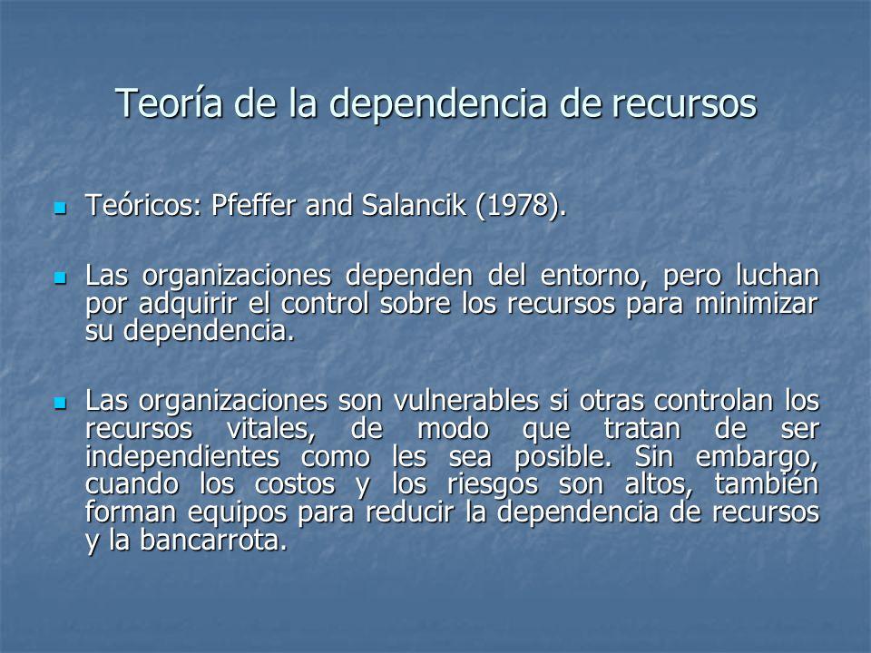Teoría de la dependencia de recursos