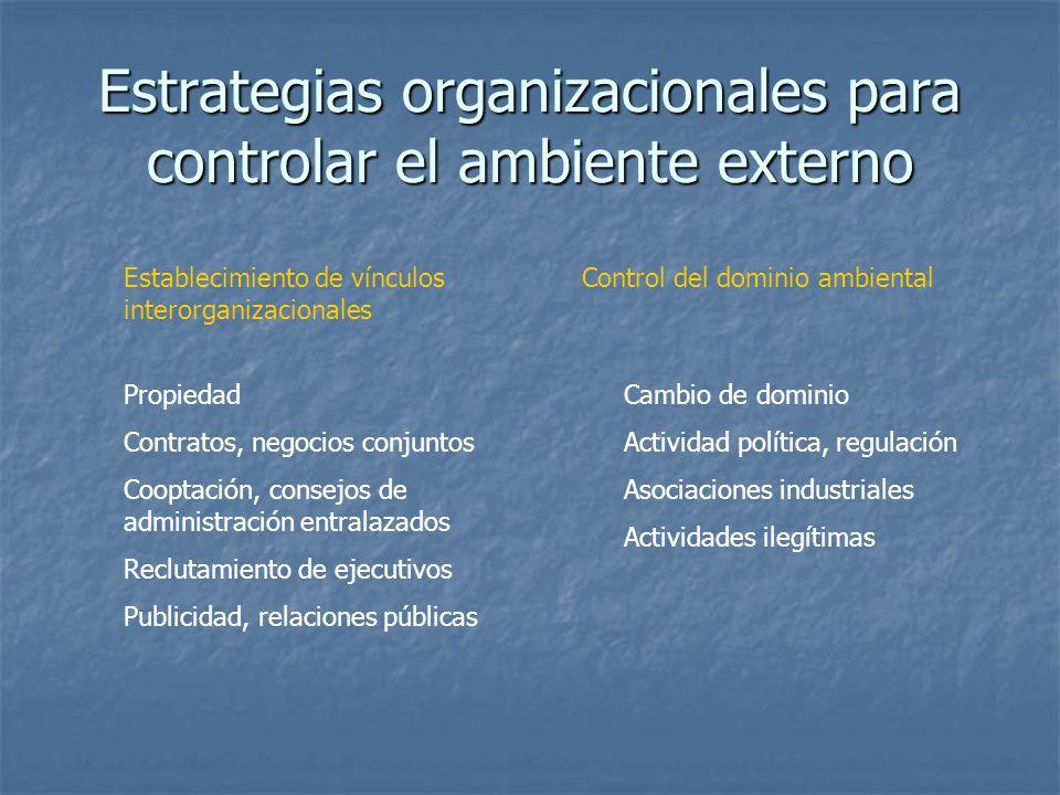 Estrategias organizacionales para controlar el ambiente externo