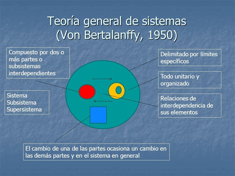 Teoría general de sistemas (Von Bertalanffy, 1950)
