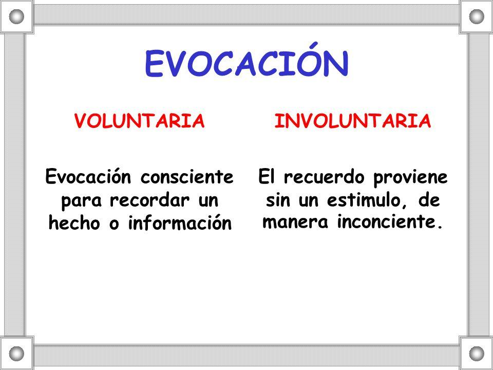 VOLUNTARIA Evocación consciente para recordar un hecho o información