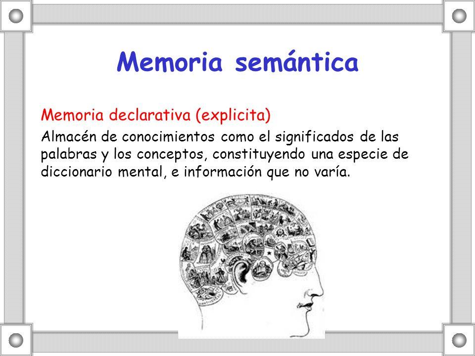 Memoria semántica Memoria declarativa (explicita)
