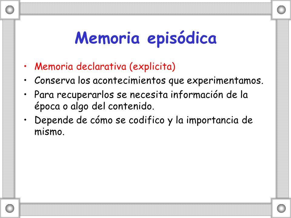Memoria episódica Memoria declarativa (explicita)