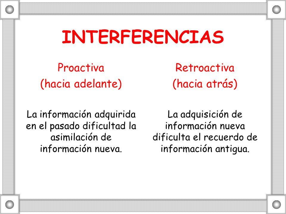 INTERFERENCIAS Proactiva (hacia adelante) Retroactiva (hacia atrás)