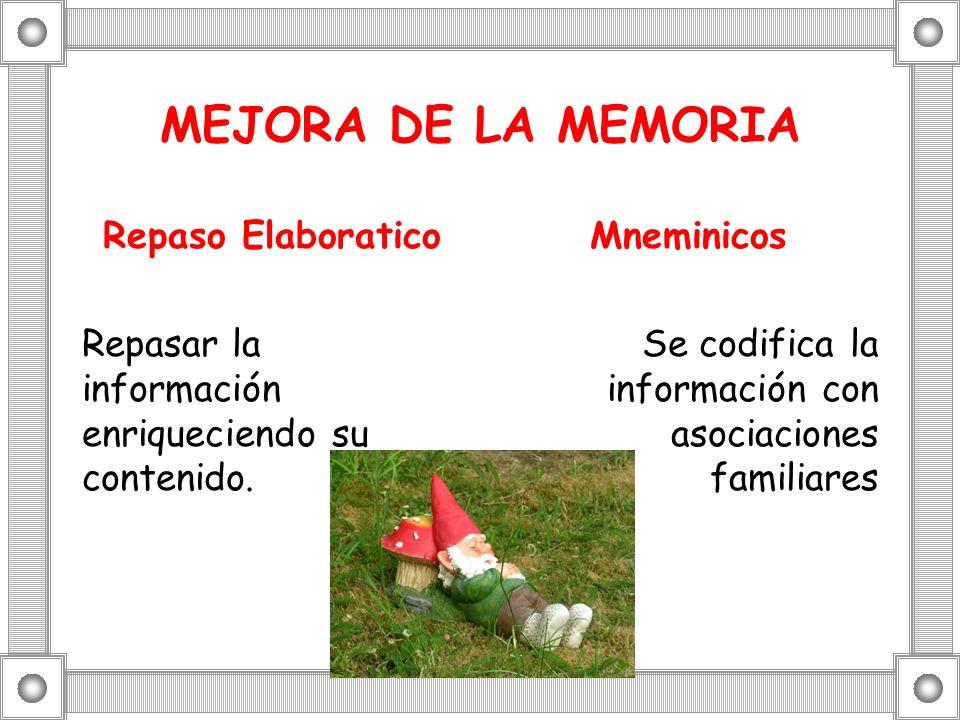 MEJORA DE LA MEMORIA Repaso Elaboratico Repasar la información enriqueciendo su contenido.