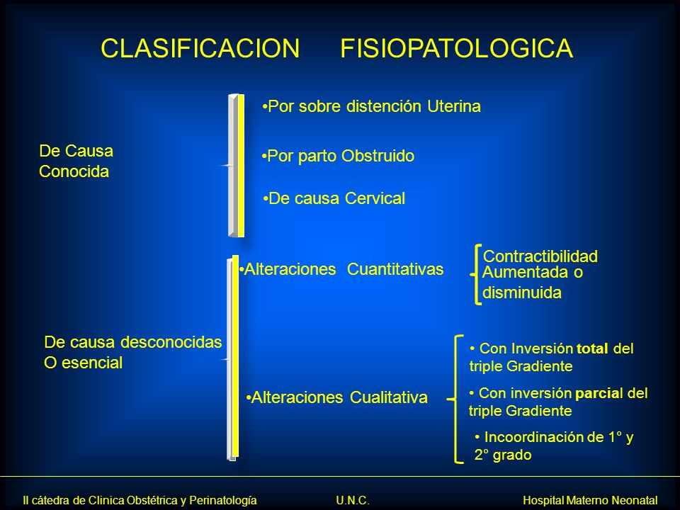 CLASIFICACION FISIOPATOLOGICA