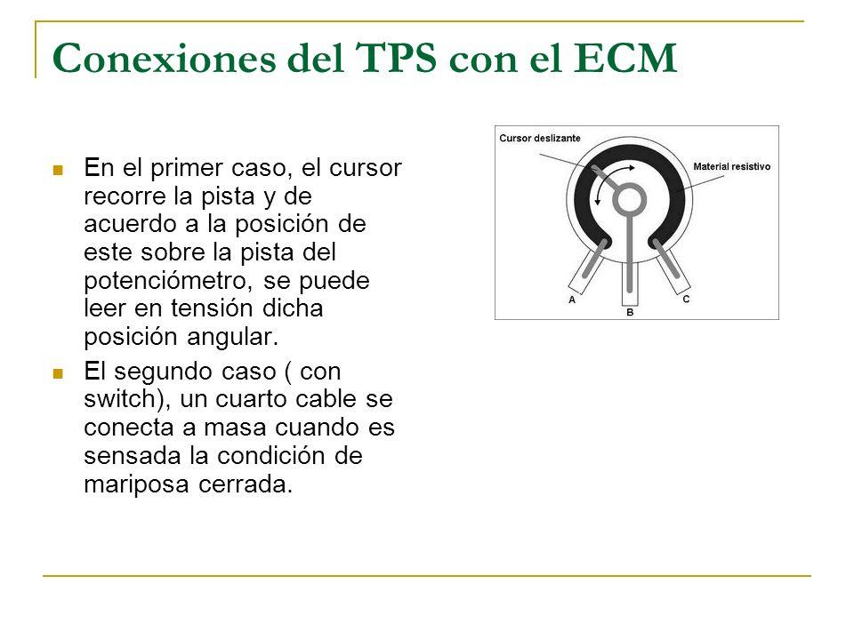 Conexiones del TPS con el ECM