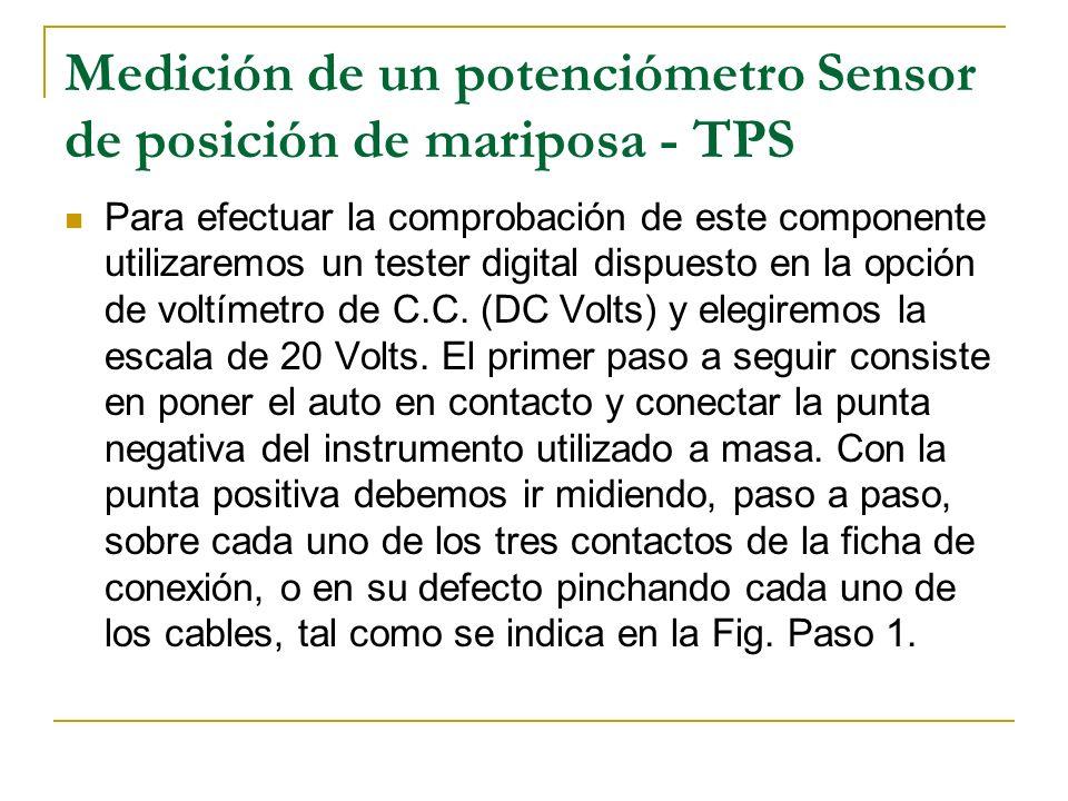 Medición de un potenciómetro Sensor de posición de mariposa - TPS