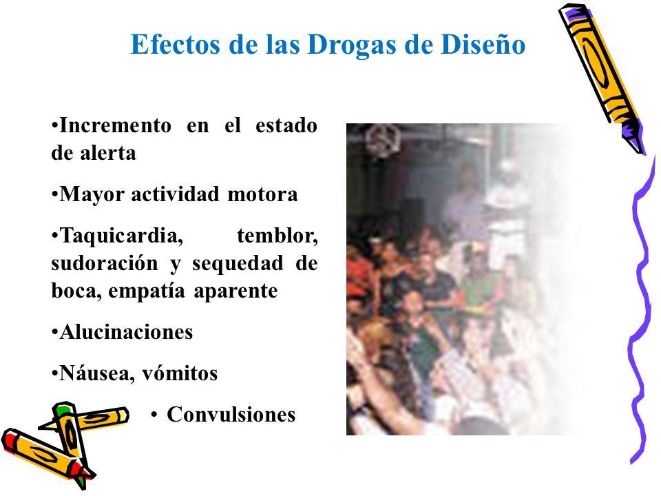 Efectos de las Drogas de Diseño