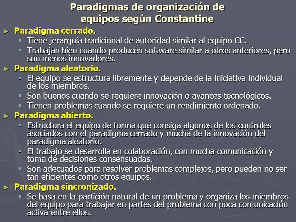 Paradigmas de organización de equipos según Constantine