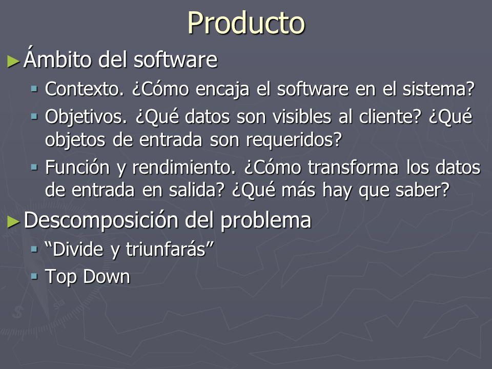Producto Ámbito del software Descomposición del problema